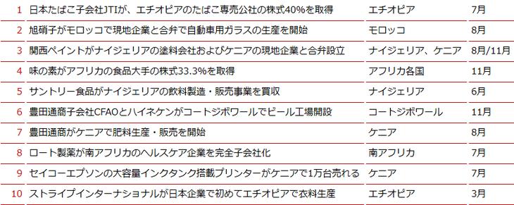 日本企業事例.png